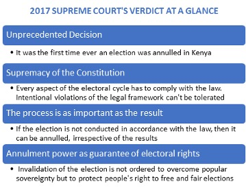 2017 Supreme court's verdict at a glance