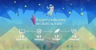 Rapporto sui diritti umani in Italia 2021