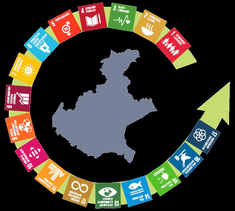 Regione Veneto e Obiettivi di Sviluppo Sostenibile