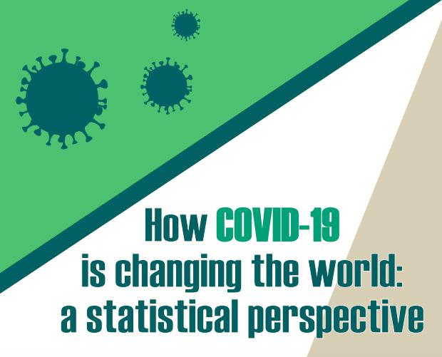"""Scritta in inglese """"Come il COVID-19 sta cambiando il mondo: una prospettiva statistica"""" in azzurro e verde con illustrazione rappresentante le particelle di un virus"""