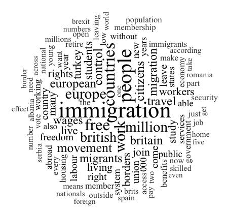 Nuvola di parole sui migranti