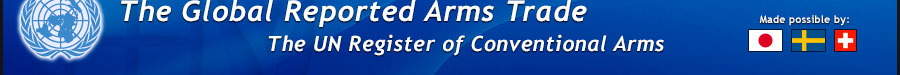 Logo The Global Reported Arms Trade