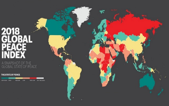 Institute for Economics and Peace, Global Peace Index, rapporto 2018