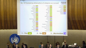 Voting at the Human Rights Council on the topic of religious slander.
