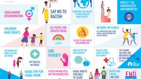 Giornata Zero Discriminazioni